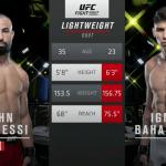 Análisis: Ignacio Bahamondes vendió cara su derrota en su debut en UFC